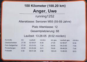 20160705_TU_MeinErgebnis